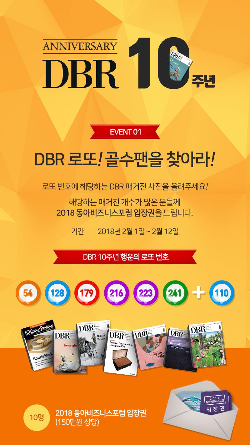 DBR 10주년 기념 이벤트 1. DBR 로또! 골수팬을 찾아라!